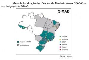 SIMAB - Sistema de Informação de Mercado de Abastecimento do Brasi
